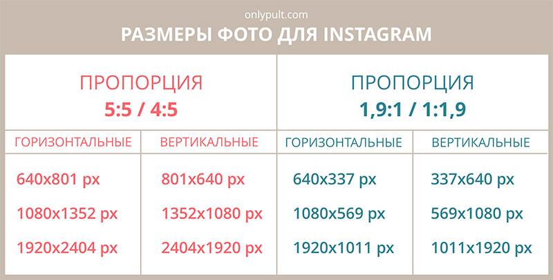 размер фото в инстаграм в см